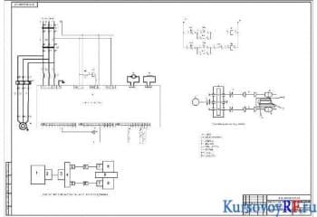 Проектирование электропривода трубопрокатного агрегата для производства бесшовных труб