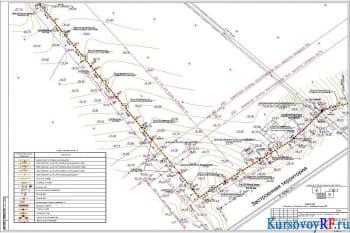 Чертеж плана трассы газопровода от ПК7+95 до ПК18+64 наружных систем газоснабжения