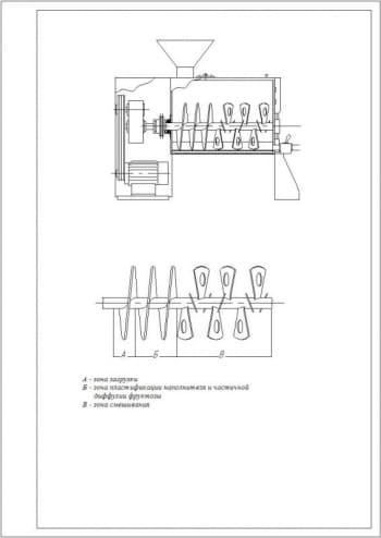 Усовершенствование механизированной технологической линии производства йогурта с подсластителем на основе фруктозы