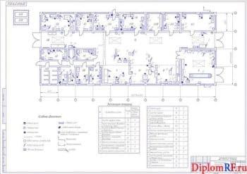 Совершенствование системы ремонтов и ТО автотранспортного парка с проектированием устройства по вырезанию прокладок