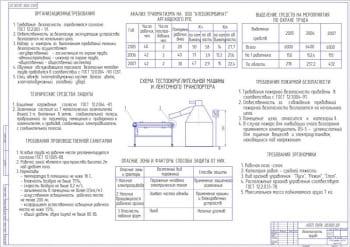 Плакат разработки мероприятий по безопасности труда А1