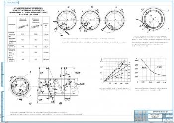 Схема к обоснованию конструктивной разработки А1