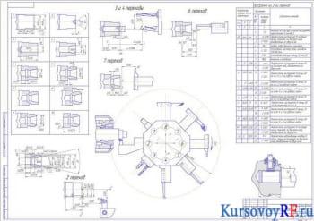 Проектирование для механической обработки деталей режущих инструментов