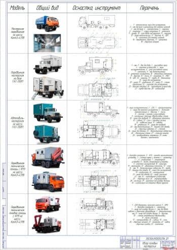 Исследование тягово-скоростных свойств и топливной экономичности автомобиля КамАЗ-43114 (формат А1)