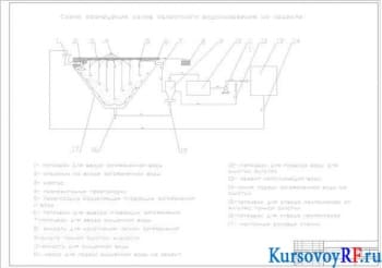Разработка устройства для очистки жидкости на станциях СТО