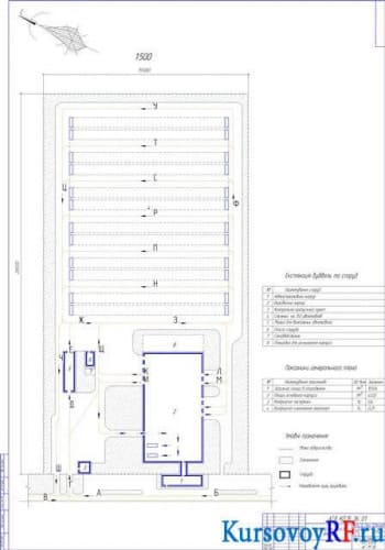 Курсовой расчет автотранспортного предприятия с разработкой зоны поточного ремонта