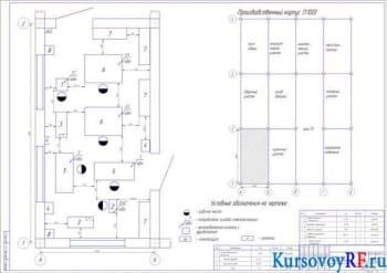 Курсовой проект зоны технического ремонта для АТП