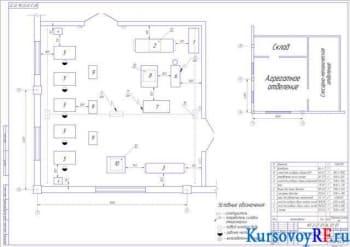 Курсовая разработка агрегатного участка АТП с техоснасткой