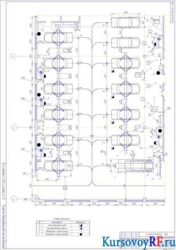 Курсовое проектирование автотранспортного предприятия