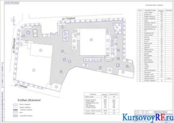Курсовой проект гаражного комплекса на 48 автомобилей МАЗ-63031 с проектом малярного участка