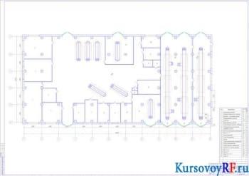 Технологическое проектирование автотранспортного предприятия на 250 грузовых автомобилей МАЗ