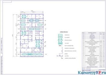 Технологическое проектирование АТП на 165 автомобилей ЗИЛ – 4314