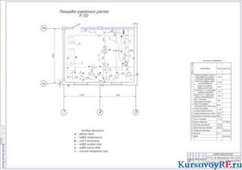 Технология проектирования АТП