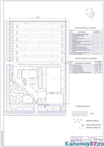 Проект автотранспортного предприятия на 500 машин средней грузоподъемности
