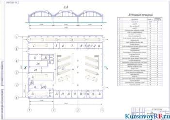 Проектирование автотранспортного предприятия на 40 автобусов ЛиАЗ-5256 и 60 автобусов Икарус-260