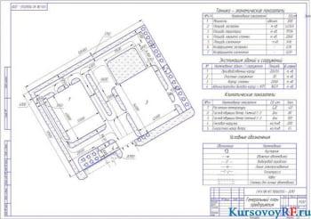 Проектирование АТП на 200 легковых автомобилей ГАЗ-3110
