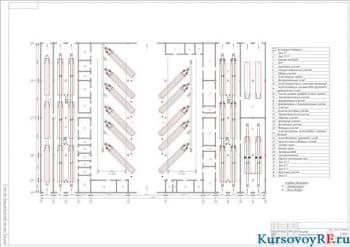 Технологический расчет АТП для автобусов ЛиАЗ-5256 и ЛиАЗ-6212