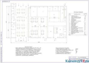 Проектирование АТП производственной мощностью на 110 грузовых автомобилей КамАЗ-5320
