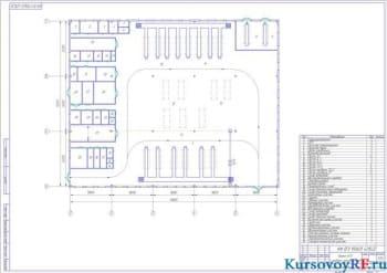 Проектирование АТП производственной мощностью грузового транспорта на 220 машин с разработкой агрегатного участка