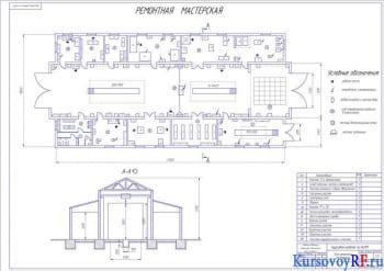 Курсовое проектирование мастерской общего пользования для сельхоз предприятия