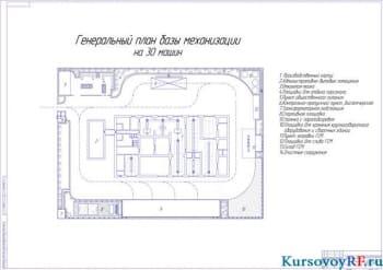 Генеральный план и расчеты организации эксплуатации парка машин
