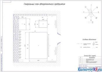 Расчет ремонтного предприятия и типология организации восстановления детали