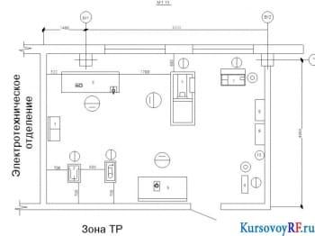 Проектирование СТО легковых автомобилей с участком дизельной топливной аппаратуры