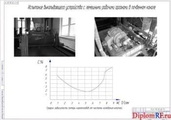 Чертёж испытания выкапывающего устройства (формат А1)