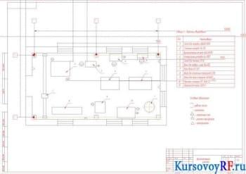 Разработка проекта организации труда на СТО в шиномонтажном участке