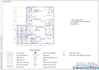 Курсовое технологическое проектирование базы централизованного техобслуживания автомобилей
