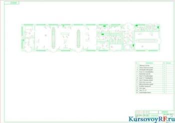 Проектирование и организация объекта сервиса технического обслуживания оборудования и машин лесопромышленного комплекса