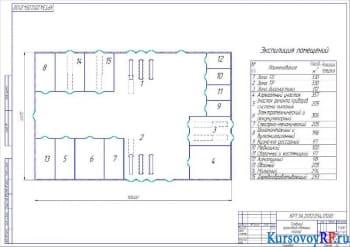 Проектирование автотранспортного предприятия с обоснование технической эксплуатации