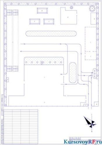 Курсовое проектирование обслуживающей базы автомобилей марок КамАЗ-5320