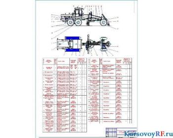 Курсовое проектирование на тему техэксплуатации автогрейдера