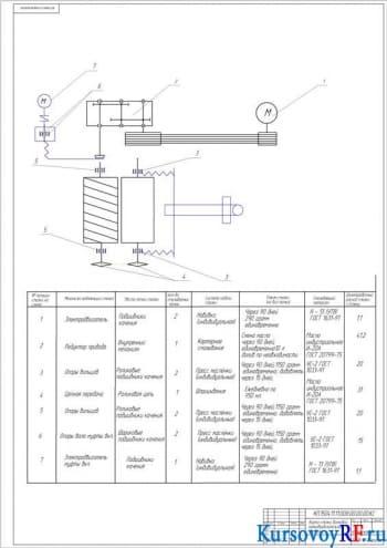 Расчет и проектирование машины для дробления