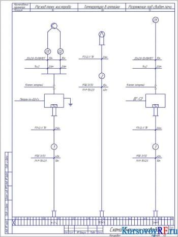 Анализ проектной документации по автоматизации процессов кислородно-факельной плавки в печи