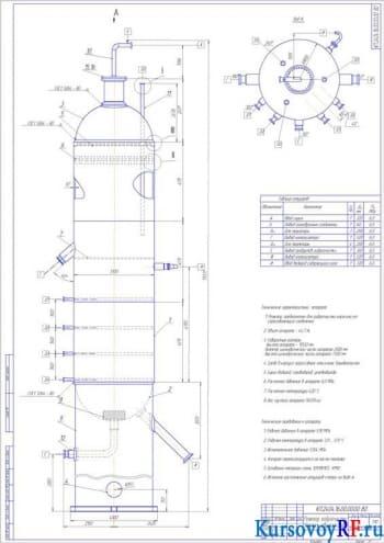 Проектирование установки гидроочистки дизельной фракции