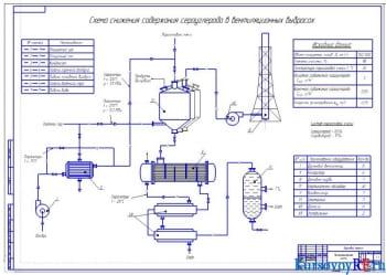 Создание конструкции вертикального адсорбера для улавливания сероуглерода в вентиляционных выбросах