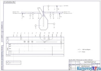 Проектирование систем управления на базе современного аппаратного и программного обеспечения