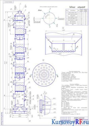 Разработка курсового проекта колонны ректификационной  1200 мм