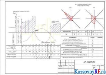 Курсовое исследование и результаты инженерных изысканий