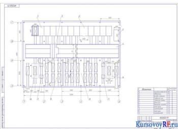 Курсовое проектирование промышленного участка для сушки лесоматериала на основе сушильных камер AS-1