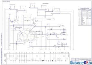 Создание системы управления процессом получения резиновой смеси