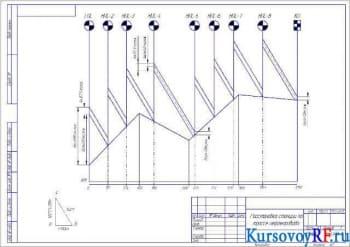 Курсовой проект магистрального нефтепровода по размещению нефтеперегонных станций