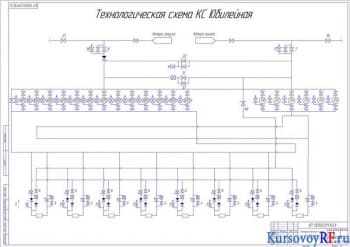 Разработка курсового проекта линейного участка газопровода