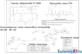 Курсовое исследование газоснабжения промышленного предприятия