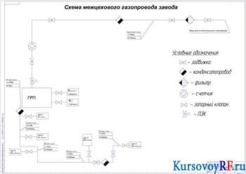 Конструктивный курсовой расчёт общезаводского газопровода