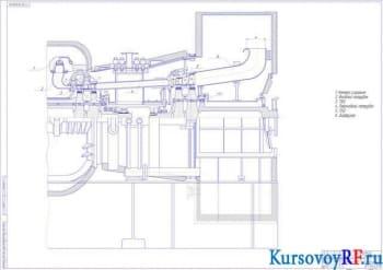 Курсовой расчет и проектирование газовой турбины контактной газотурбинной установки типа ГТН-25
