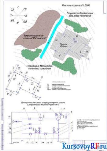 Курсовое проектирование системы газоснабжения
