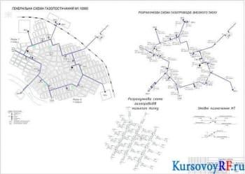 Курсовое проектирование населенного пункта
